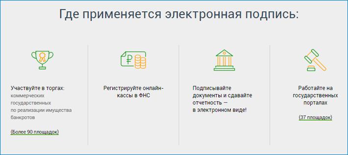ЭЦП от Сбербанка